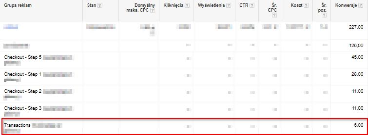 Optymalizacja kampanii Google AdWords_7