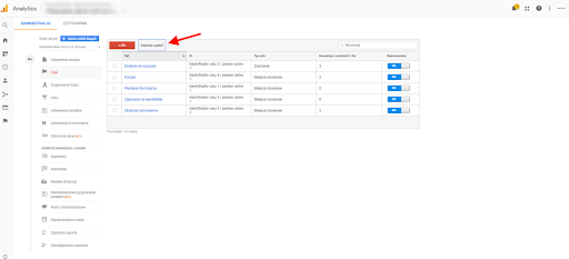 Google Analytics, Administracja, Cele