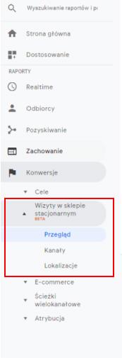 Google Store Visits 1