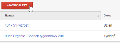 alerty niestandardowe Google Analytics 3