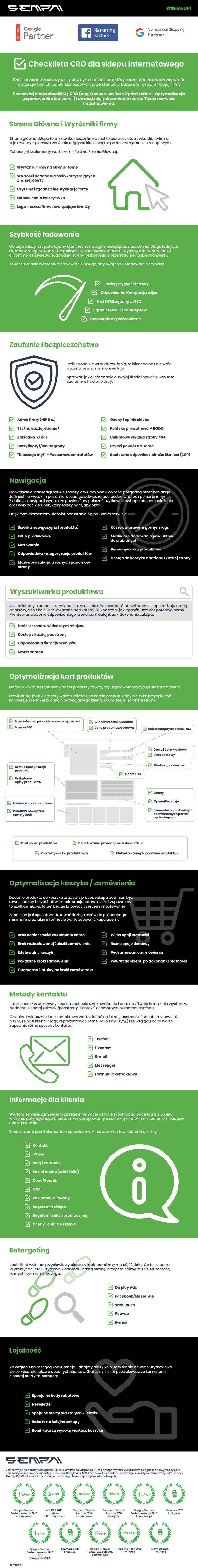 Checklista CRO sklepu internetowego