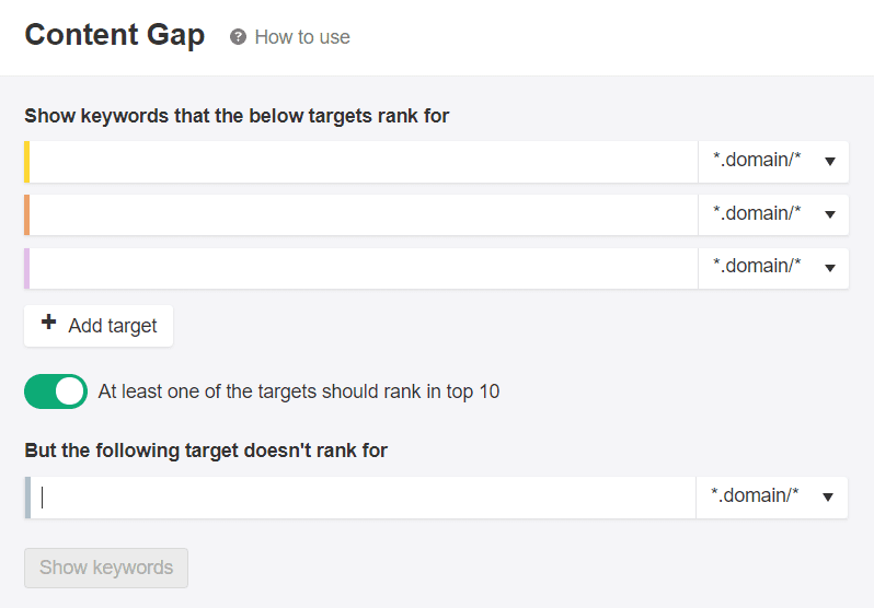 content-gap-ahrefs