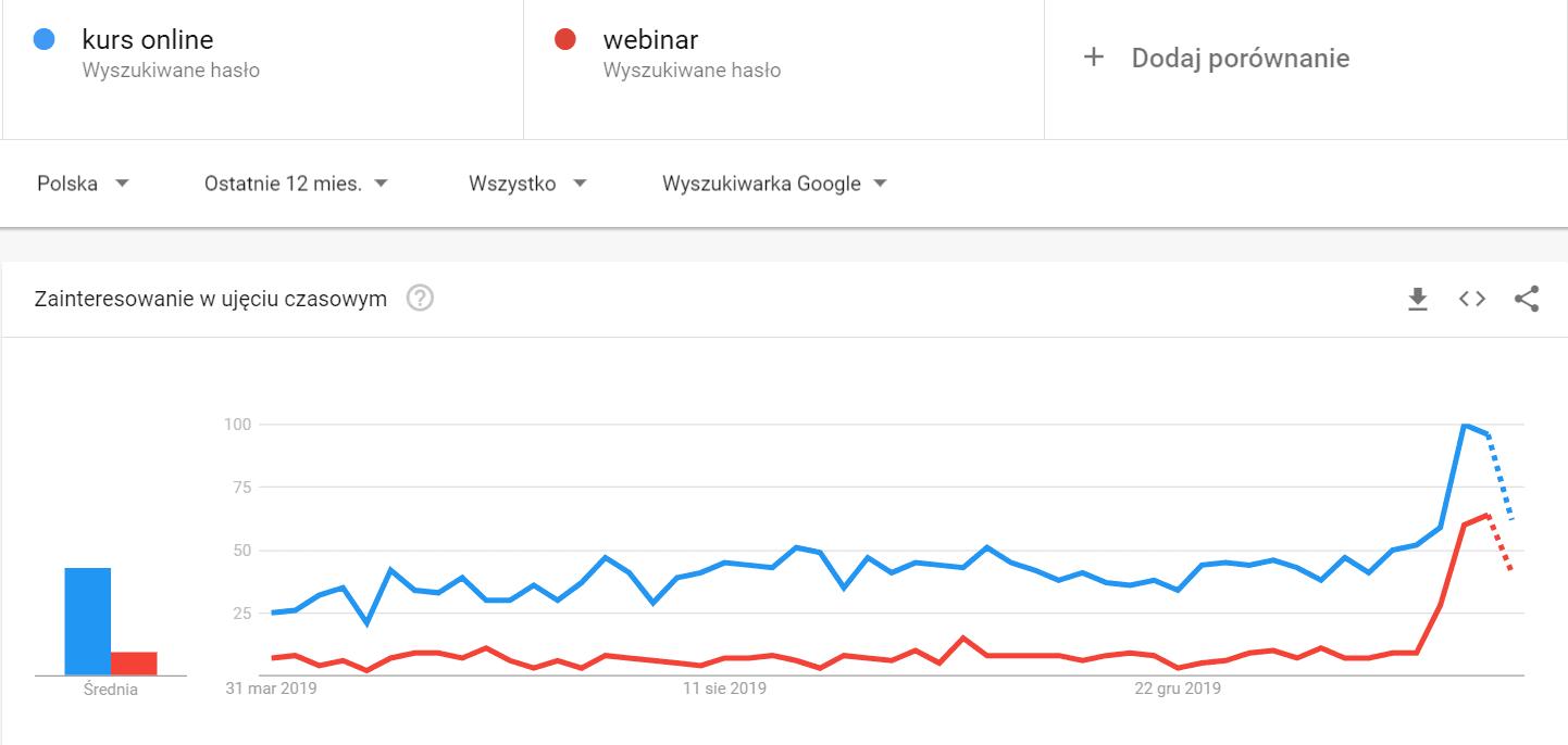 online-google-trends
