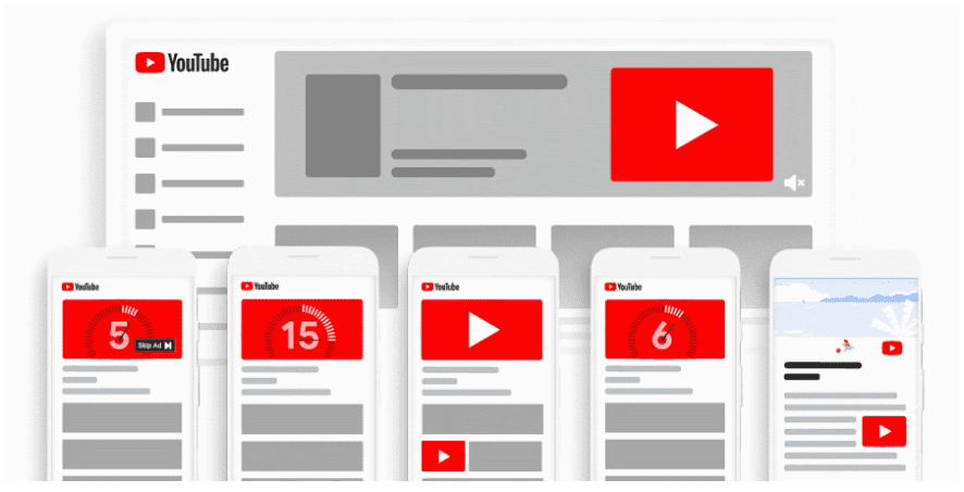 formaty reklamowe na YouTube