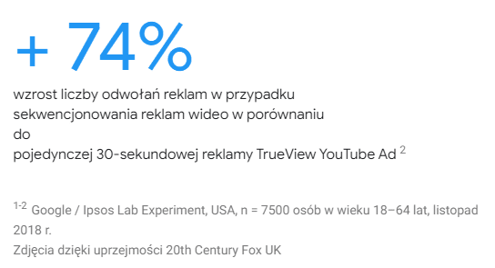 reklama sekwencyjna youtube