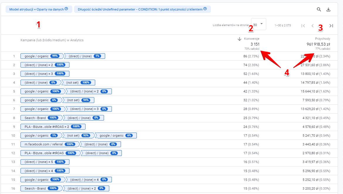 google attribution 4