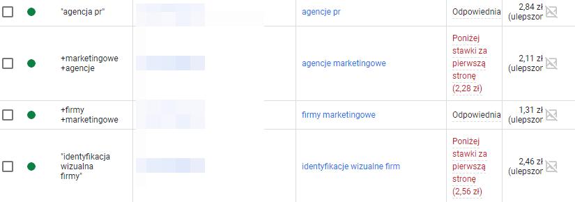 Od czego zależy pozycja reklamy w Google - słowa kluczowe