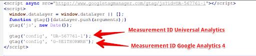 ID nowego strumienia danych w kodzie śledzącym