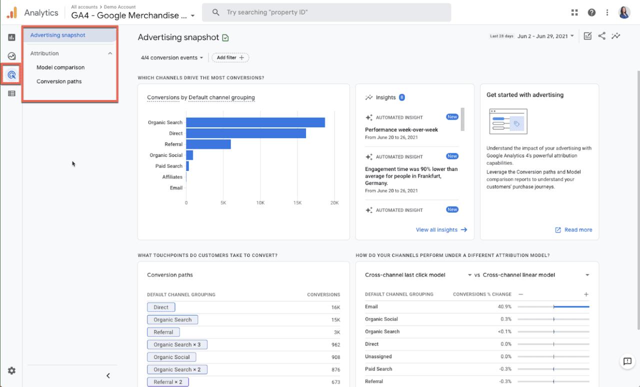 Google Analytics 4 - podsumowanie reklam